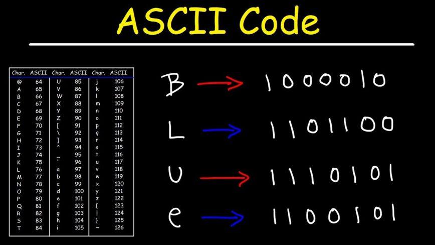 Full Form of ASCII